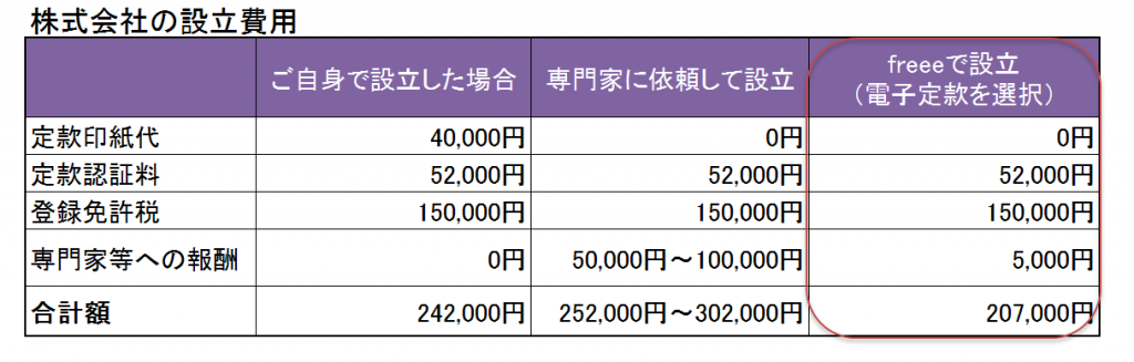 スクリーンショット 2015-08-04 11.51.09