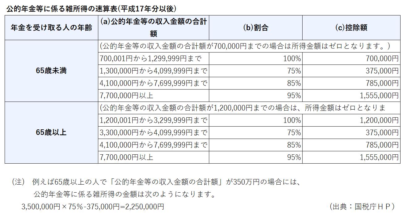 %e5%b9%b4%e9%87%91